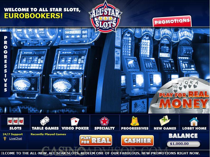 BetOnSoft Casino Software and Bonus Review